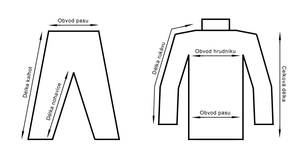 Jak vybrat správnou velikost oblečení  7b87ca937e